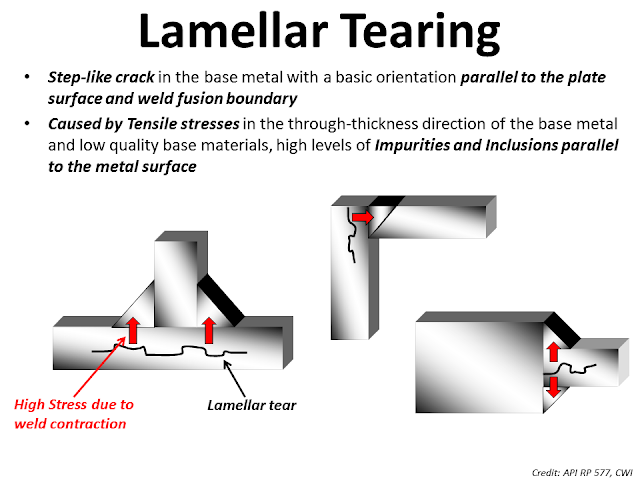 What is lamellar tearing.png