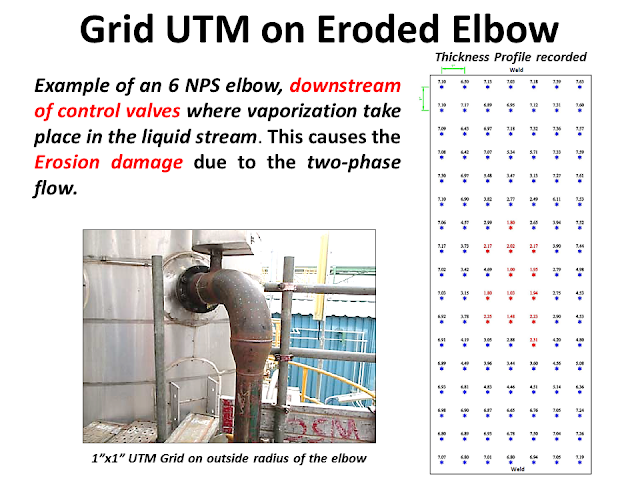 Elbow corrosion 1