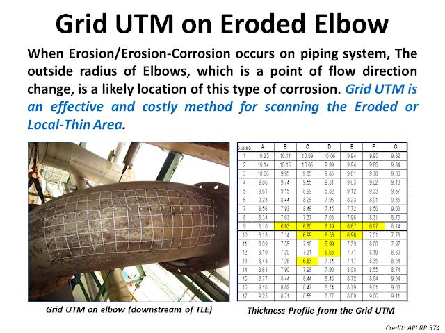 Elbow corrosion