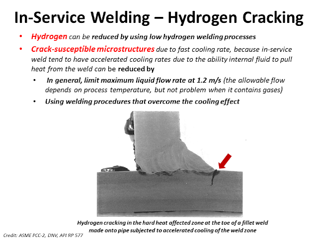 Hydrogen induced cracking in welding