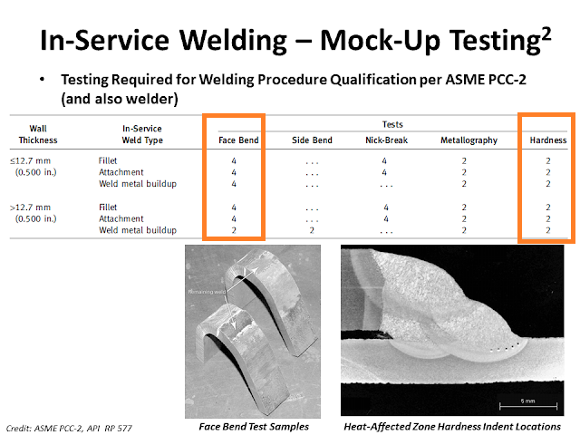 Mock up test weld requirement
