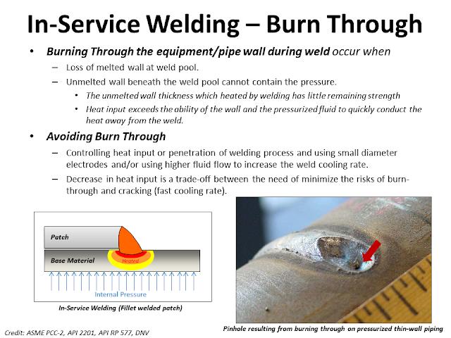 Weld burn through