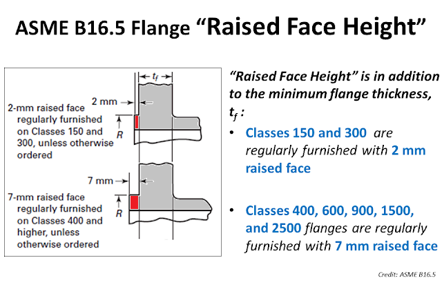 Flange Raised Face Height