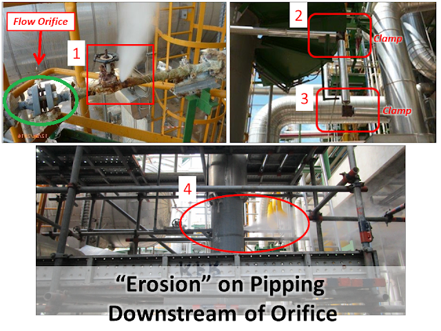 Orifice in piping system